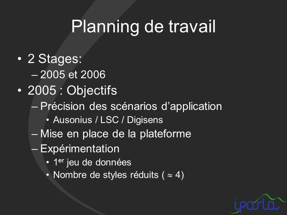 Planning de travail 2 Stages: –2005 et 2006 2005 : Objectifs –Précision des scénarios dapplication Ausonius / LSC / Digisens –Mise en place de la plateforme –Expérimentation 1 er jeu de données Nombre de styles réduits ( 4)