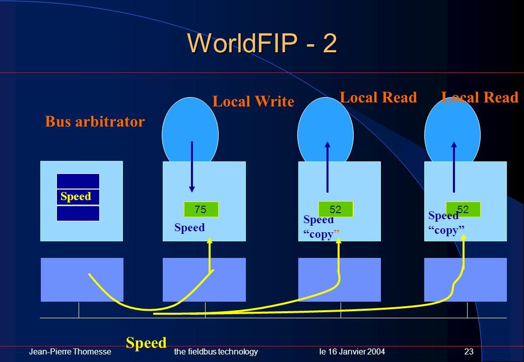 Jean-Pierre Thomessethe fieldbus technology le 16 Janvier 200423 WorldFIP - 2 75 Speed Local Write Speed copy Local Read 52 Speed copy Local Read Spee
