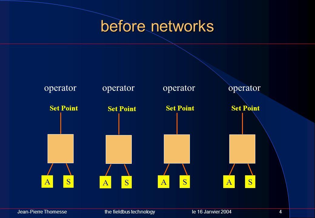 Jean-Pierre Thomessethe fieldbus technology le 16 Janvier 20045 before networks SA Set Point operators SA Set Point SA SA optimisation