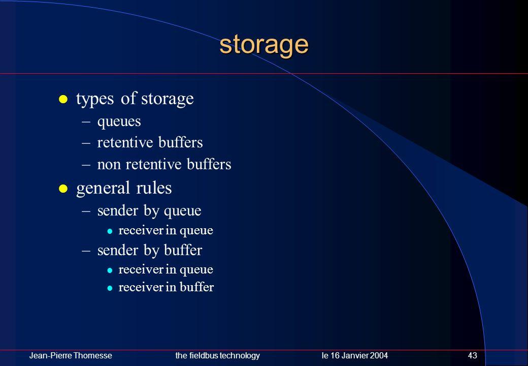 Jean-Pierre Thomessethe fieldbus technology le 16 Janvier 200443 storage types of storage –queues –retentive buffers –non retentive buffers general ru