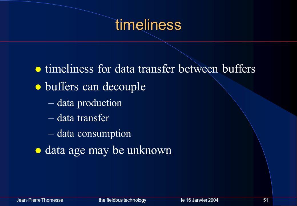 Jean-Pierre Thomessethe fieldbus technology le 16 Janvier 200451 timeliness timeliness for data transfer between buffers buffers can decouple –data pr