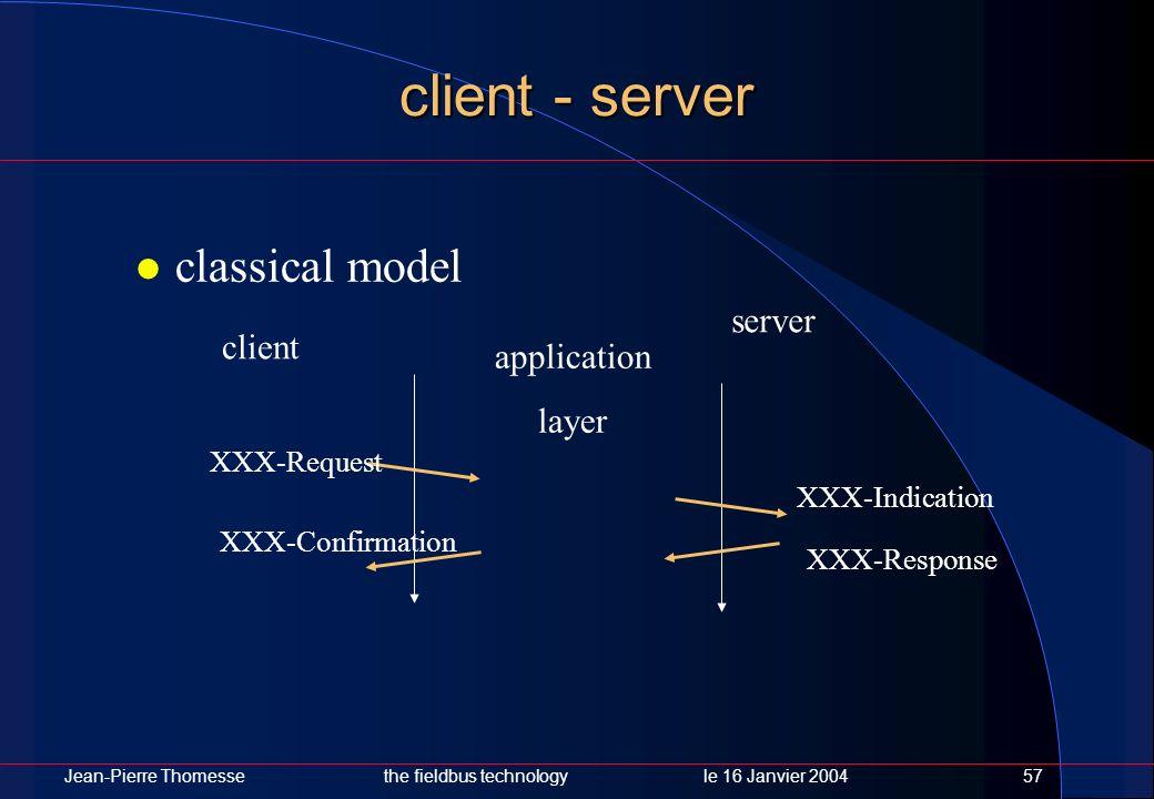 Jean-Pierre Thomessethe fieldbus technology le 16 Janvier 200457 client - server classical model application layer client server XXX-Request XXX-Confi