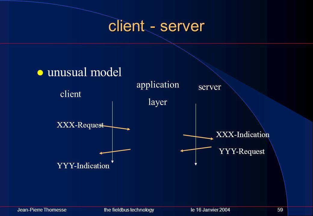 Jean-Pierre Thomessethe fieldbus technology le 16 Janvier 200459 client - server unusual model application layer client server XXX-Request YYY-Indicat