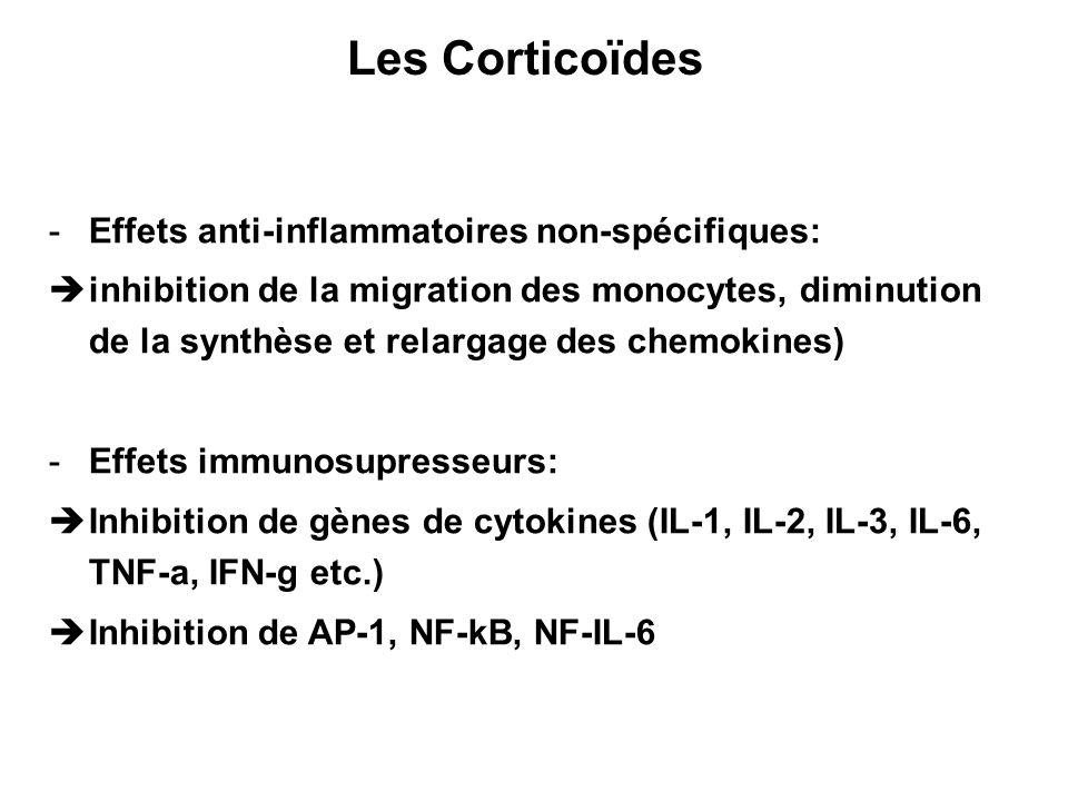 Les Corticoïdes -Effets anti-inflammatoires non-spécifiques: inhibition de la migration des monocytes, diminution de la synthèse et relargage des chem