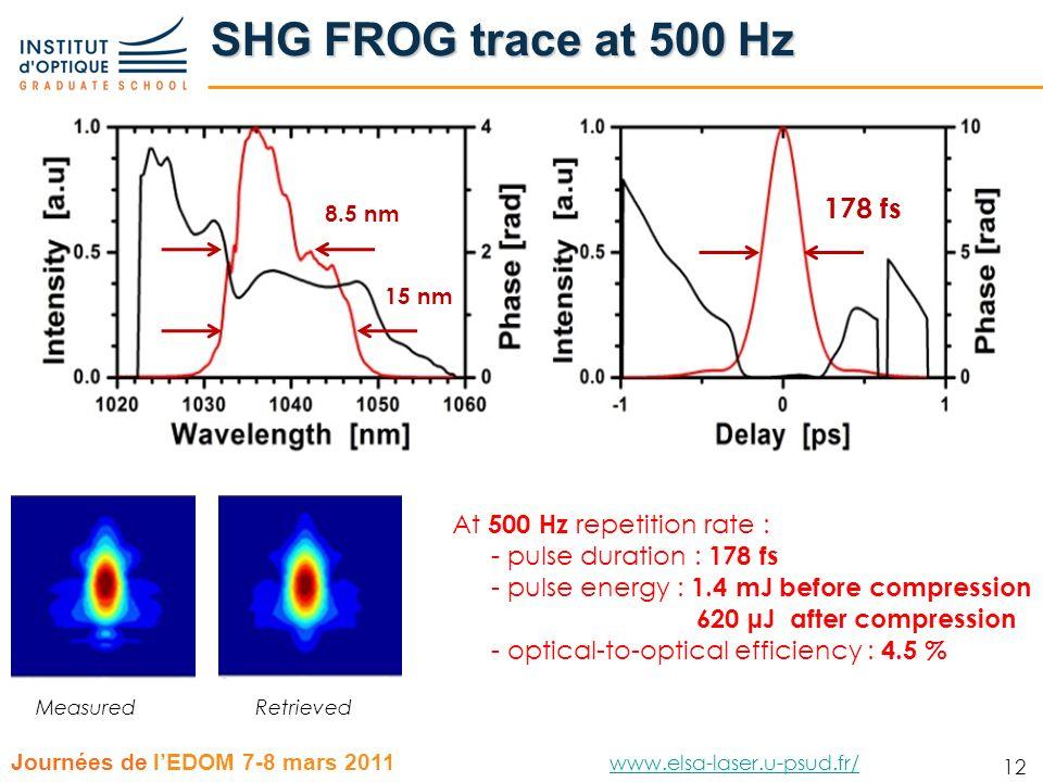12 Journées de lEDOM 7-8 mars 2011 www.elsa-laser.u-psud.fr/ www.elsa-laser.u-psud.fr/ 12 SHG FROG trace at 500 Hz At 500 Hz repetition rate : - pulse
