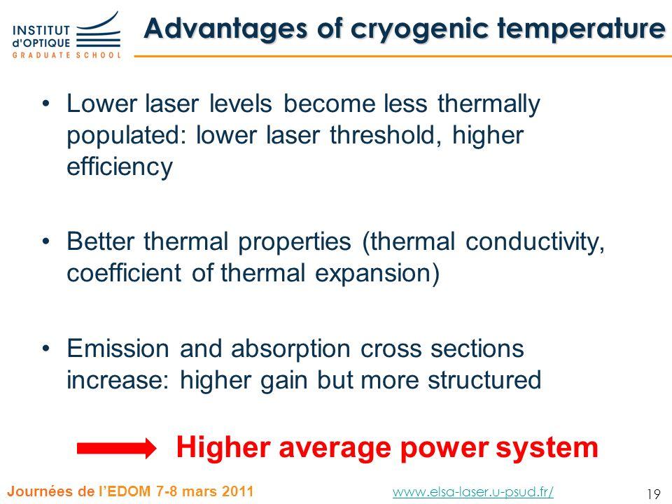 19 Journées de lEDOM 7-8 mars 2011 www.elsa-laser.u-psud.fr/ www.elsa-laser.u-psud.fr/ 19 Advantages of cryogenic temperature Lower laser levels becom