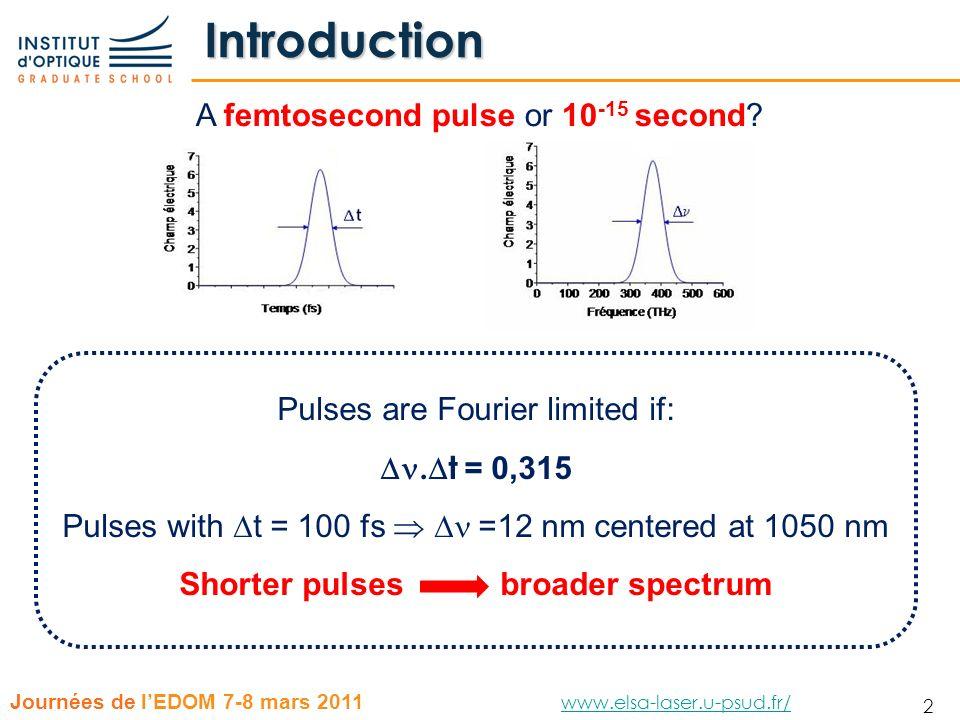 2 Journées de lEDOM 7-8 mars 2011 www.elsa-laser.u-psud.fr/ www.elsa-laser.u-psud.fr/ 2 Introduction A femtosecond pulse or 10 -15 second? Pulses are