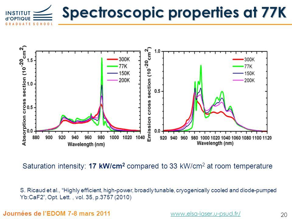 20 Journées de lEDOM 7-8 mars 2011 www.elsa-laser.u-psud.fr/ www.elsa-laser.u-psud.fr/ 20 Spectroscopic properties at 77K S. Ricaud et al., Highly eff