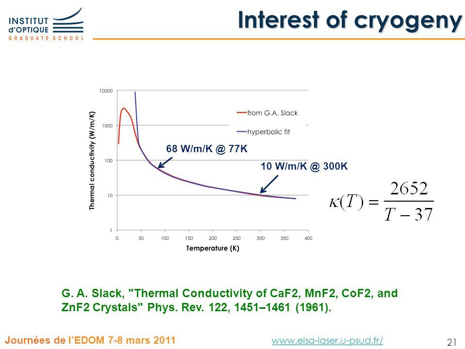 21 Journées de lEDOM 7-8 mars 2011 www.elsa-laser.u-psud.fr/ www.elsa-laser.u-psud.fr/ 21 Interest of cryogeny G. A. Slack,