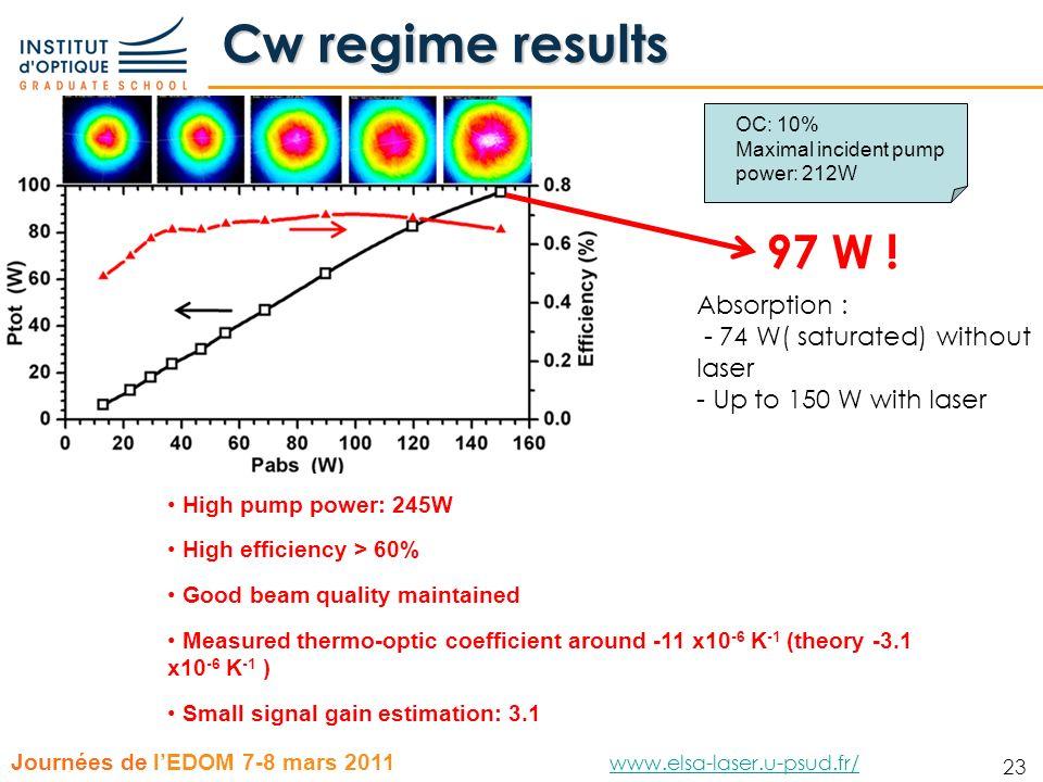 23 Journées de lEDOM 7-8 mars 2011 www.elsa-laser.u-psud.fr/ www.elsa-laser.u-psud.fr/ 23 Cw regime results High pump power: 245W High efficiency > 60