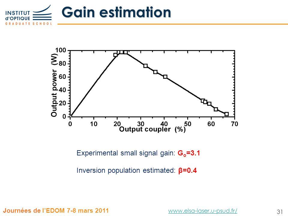 31 Journées de lEDOM 7-8 mars 2011 www.elsa-laser.u-psud.fr/ www.elsa-laser.u-psud.fr/ 31 Gain estimation Experimental small signal gain: G o =3.1 Inv