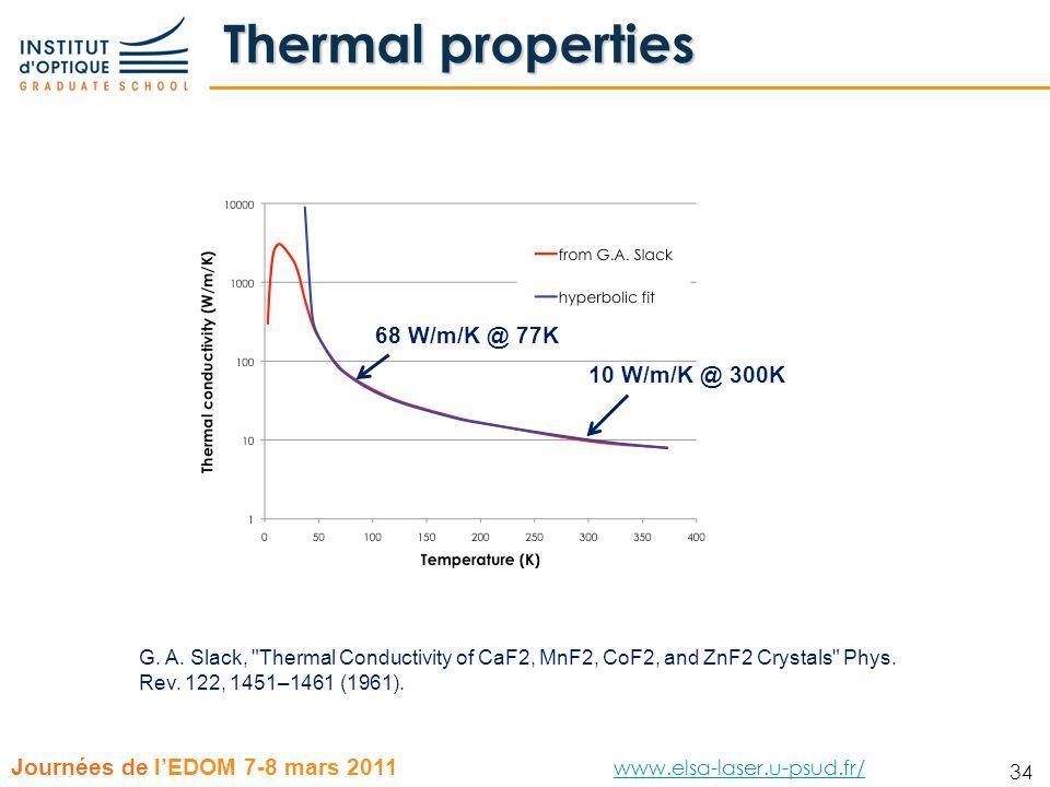 34 Journées de lEDOM 7-8 mars 2011 www.elsa-laser.u-psud.fr/ www.elsa-laser.u-psud.fr/ 34 Thermal properties G. A. Slack,