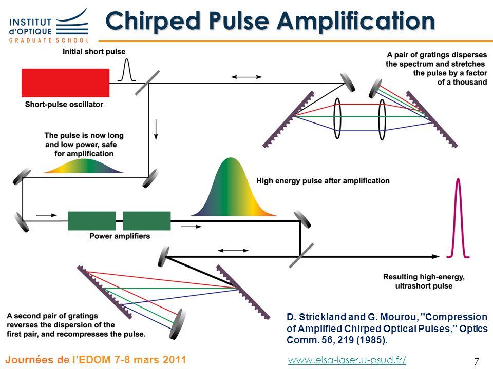 8 Journées de lEDOM 7-8 mars 2011 www.elsa-laser.u-psud.fr/ www.elsa-laser.u-psud.fr/ 8 Chirped Pulse Amplification Yb:CALGO 15 nm, <100 fs 27 MHz Yb:CaF 2 regenerative amplifier 100-10 kHz D.
