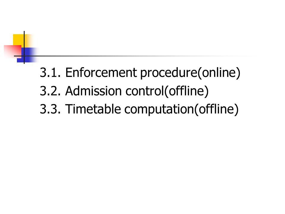 3.1. Enforcement procedure(online) 3.2. Admission control(offline) 3.3. Timetable computation(offline)
