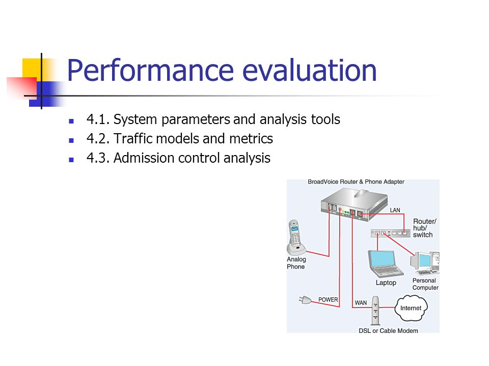 Performance evaluation 4.1. System parameters and analysis tools 4.2. Traffic models and metrics 4.3. Admission control analysis