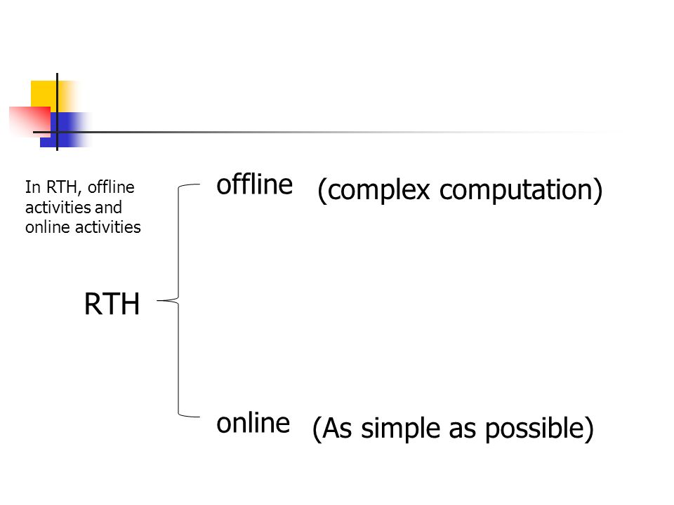 RTH offline online (complex computation) (As simple as possible) In RTH, offline activities and online activities