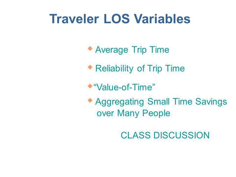 Traveler LOS Variables Average Trip Time Reliability of Trip Time Value-of-Time Aggregating Small Time Savings over Many People CLASS DISCUSSION