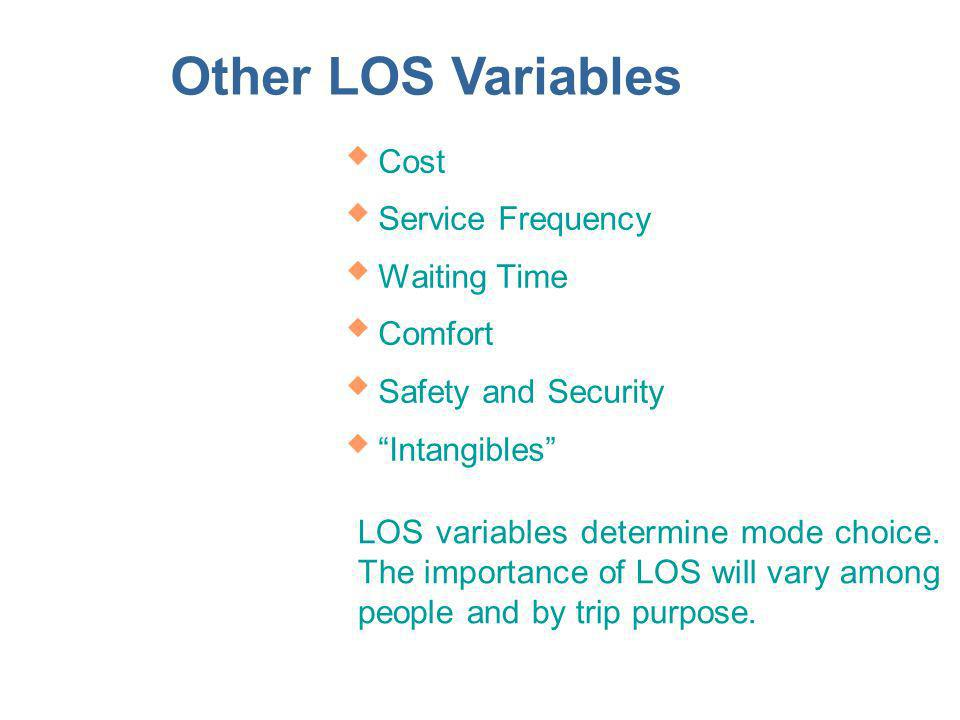 Other LOS Variables Cost Service Frequency Waiting Time Comfort Safety and Security Intangibles LOS variables determine mode choice.