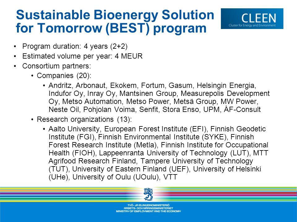 Sustainable Bioenergy Solution for Tomorrow (BEST) program Program duration: 4 years (2+2) Estimated volume per year: 4 MEUR Consortium partners: Comp