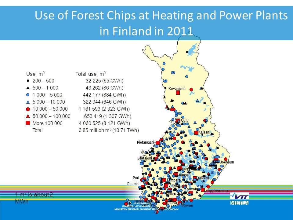 Bioenergy – Finnish companies handle the whole chain Feedstock - Feedstock Handling – Harvesting & Logistics - Conversion to power, heat and fuels