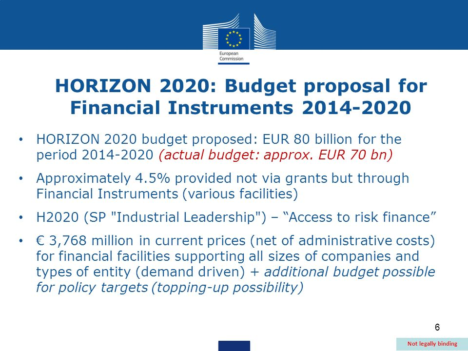 6 HORIZON 2020 budget proposed: EUR 80 billion for the period 2014-2020 (actual budget: approx. EUR 70 bn) Approximately 4.5% provided not via grants