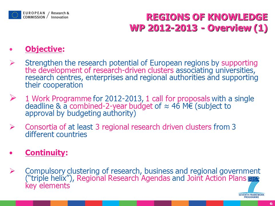 66 REGIONS OF KNOWLEDGE WP 2012-2013 - Overview (1) Objective: Strengthen the research potential of European regions by supporting the development of
