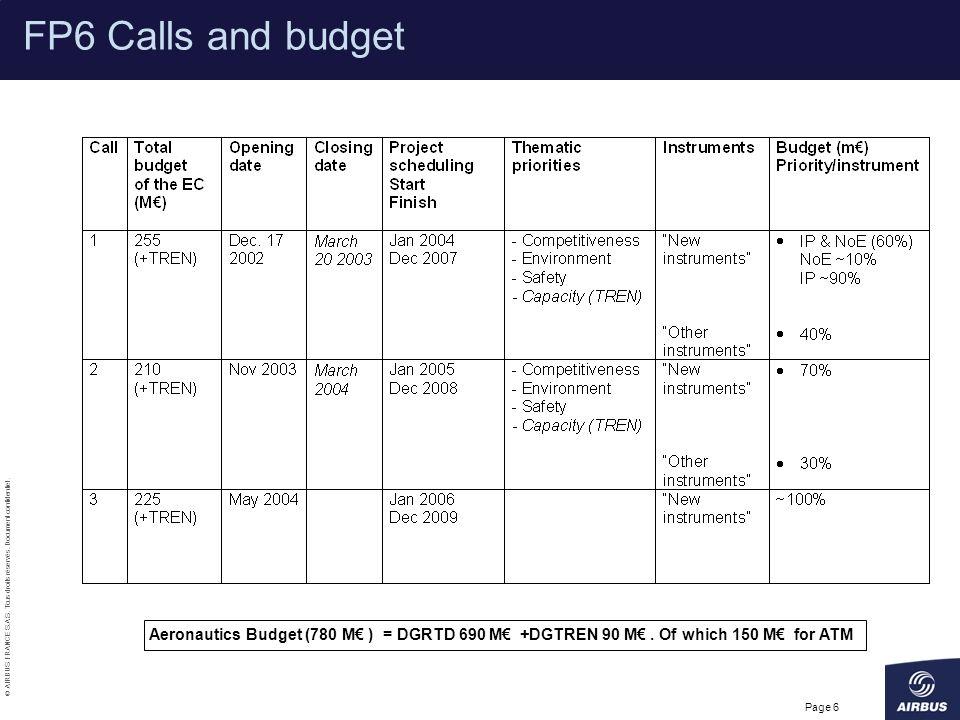 © AIRBUS FRANCE S.A.S. Tous droits réservés. Document confidentiel. Page 6 FP6 Calls and budget Aeronautics Budget (780 M ) = DGRTD 690 M +DGTREN 90 M
