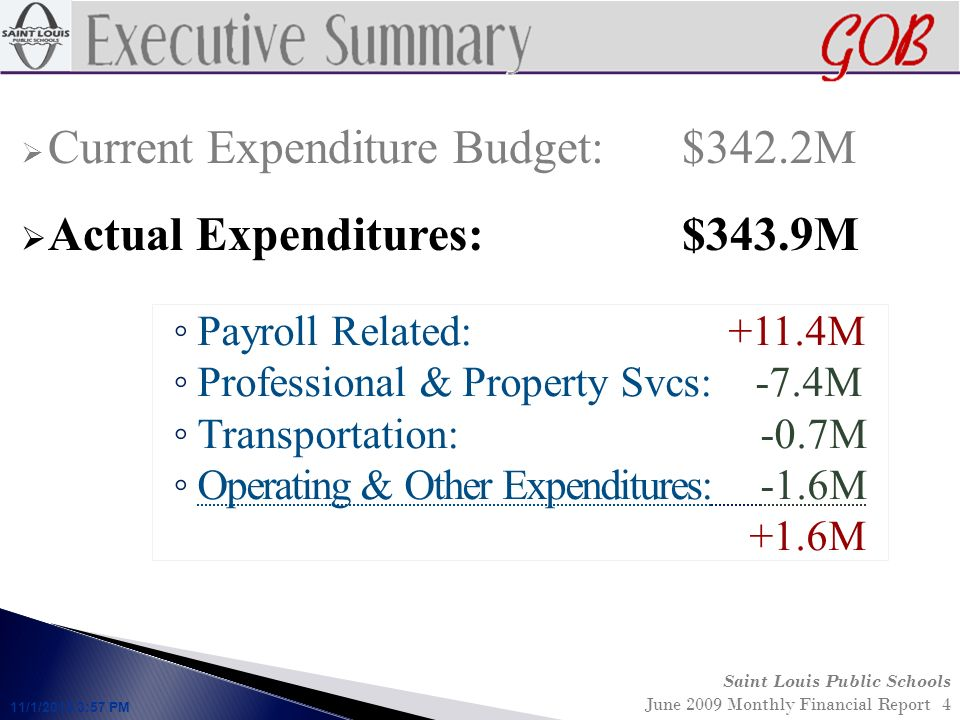 Saint Louis Public Schools June 2009 Monthly Financial Report 4 11/1/2013 3:57 PM Current Expenditure Budget:$342.2M Actual Expenditures:$343.9M Payroll Related: +11.4M Professional & Property Svcs: -7.4M Transportation: -0.7M Operating & Other Expenditures: -1.6M +1.6M