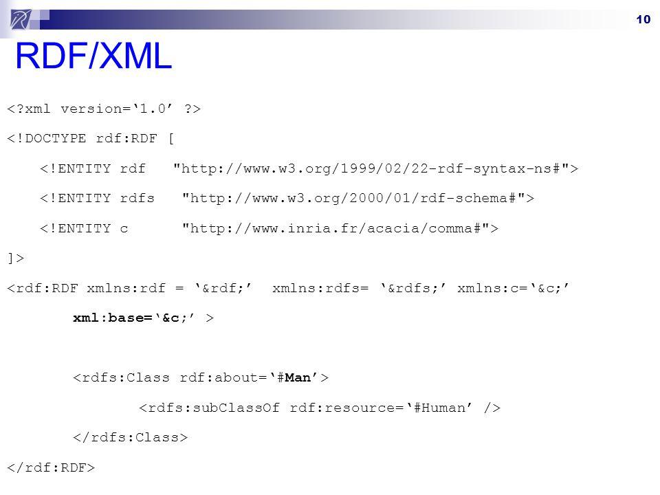 10 RDF/XML <!DOCTYPE rdf:RDF [ ]> <rdf:RDF xmlns:rdf = &rdf; xmlns:rdfs= &rdfs; xmlns:c=&c; xml:base=&c; >