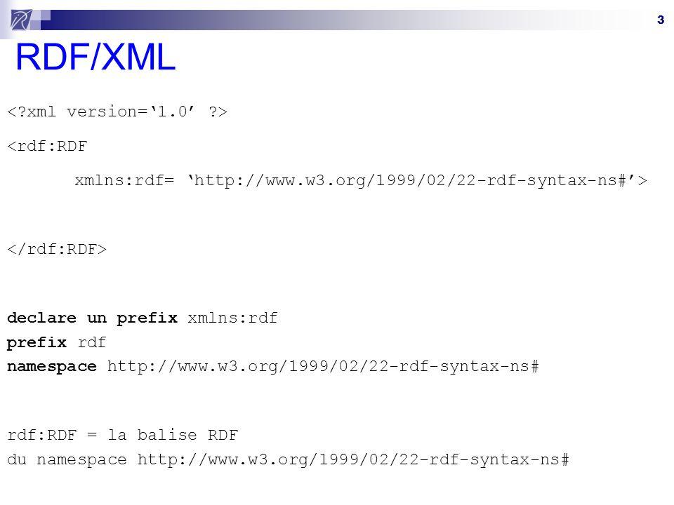 3 RDF/XML <rdf:RDF xmlns:rdf= http://www.w3.org/1999/02/22-rdf-syntax-ns#> declare un prefix xmlns:rdf prefix rdf namespace http://www.w3.org/1999/02/22-rdf-syntax-ns# rdf:RDF = la balise RDF du namespace http://www.w3.org/1999/02/22-rdf-syntax-ns#