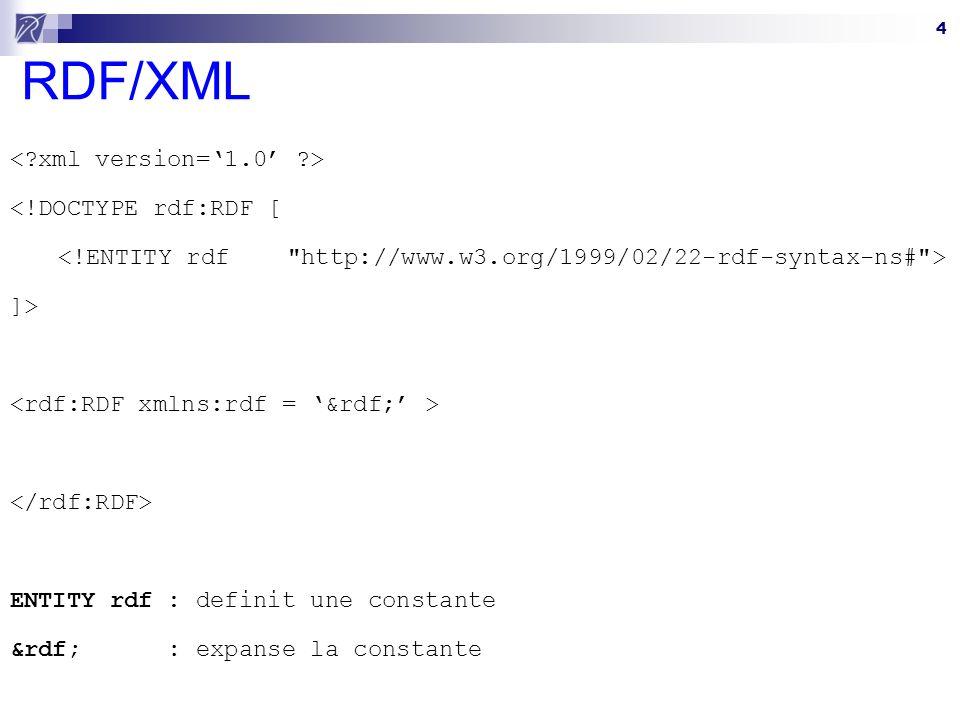 4 RDF/XML <!DOCTYPE rdf:RDF [ ]> ENTITY rdf : definit une constante &rdf; : expanse la constante