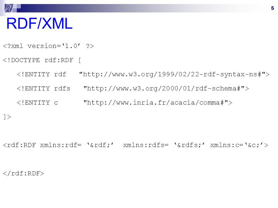 5 RDF/XML <!DOCTYPE rdf:RDF [ ]>