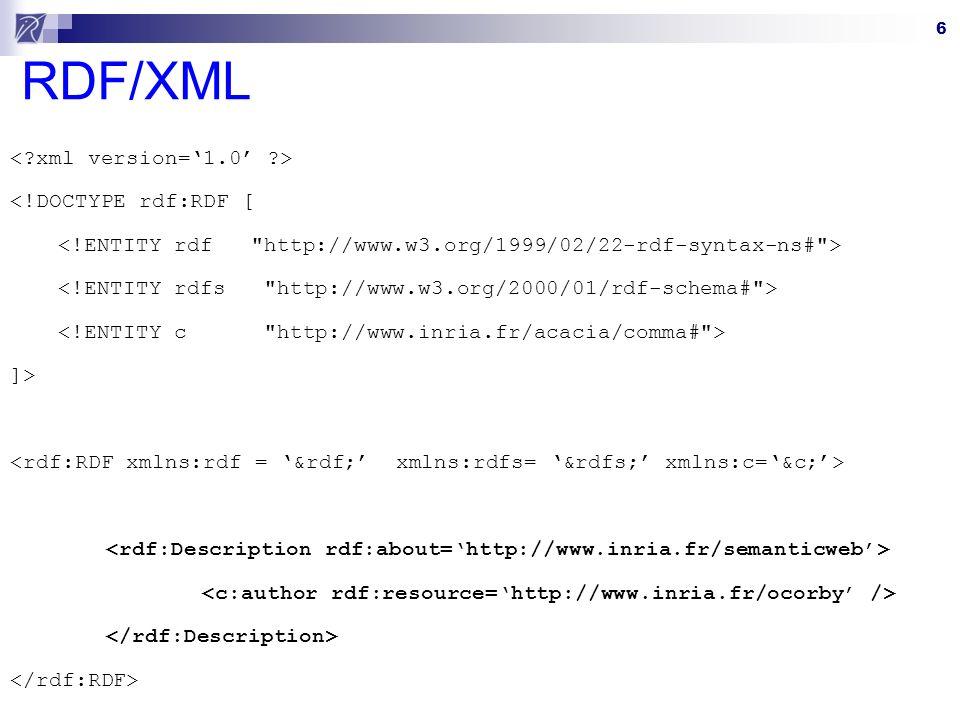 6 RDF/XML <!DOCTYPE rdf:RDF [ ]>