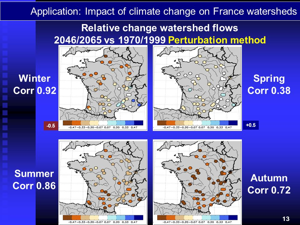 Application: Impact of climate change on France watersheds Relative change watershed flows 2046/2065 vs 1970/1999 Perturbation method Winter Corr 0.92 Spring Corr 0.38 Summer Corr 0.86 Autumn Corr 0.72 13 -0.5 +0.5