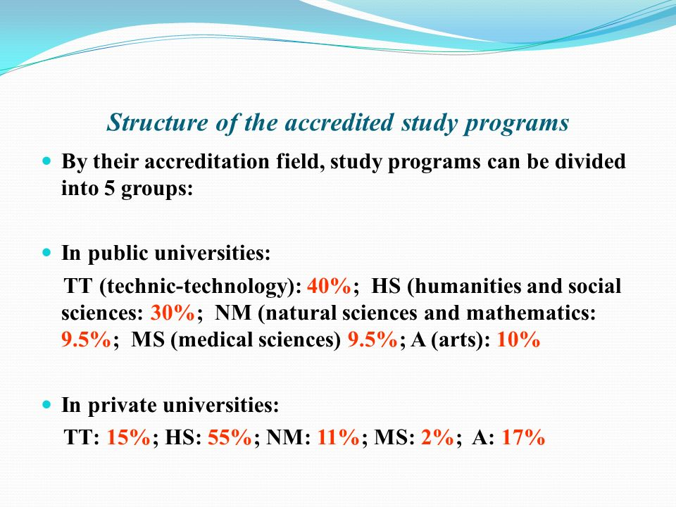 Structure of the accredited study programs By their accreditation field, study programs can be divided into 5 groups: In public universities: ТТ (tech