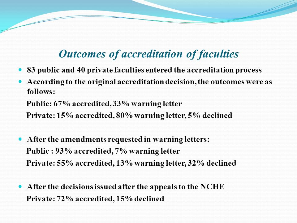Outcomes of accreditation of faculties 83 public and 40 private faculties entered the accreditation process According to the original accreditation de