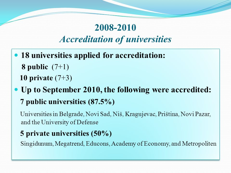 2008-2010 Accreditation of universities 18 universities applied for accreditation: 8 public (7+1) 10 private (7+3) Up to September 2010, the following