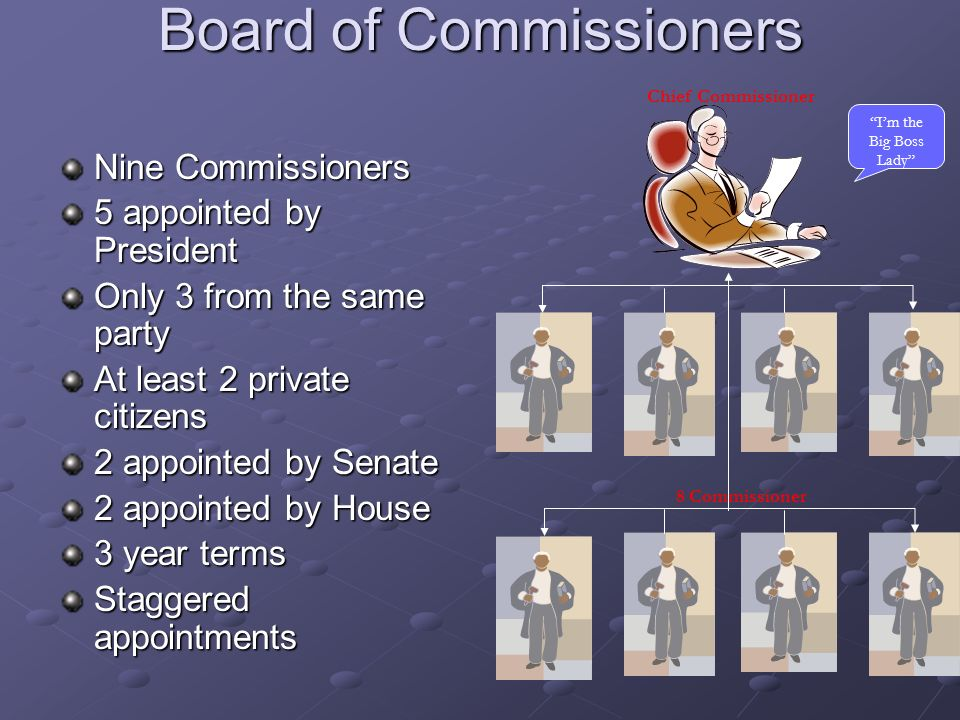 Board of Commissioners Nine Commissioners 5 appointed by President Only 3 from the same party At least 2 private citizens 2 appointed by Senate 2 appo