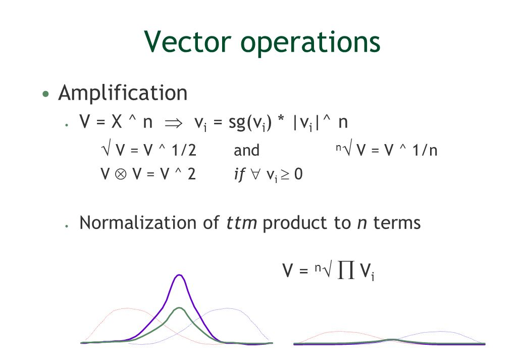 Vector operations Amplification V = X ^ n v i = sg(v i ) * |v i |^ n V = V ^ 1/2and n V = V ^ 1/n V V = V ^ 2if v i 0 Normalization of ttm product to