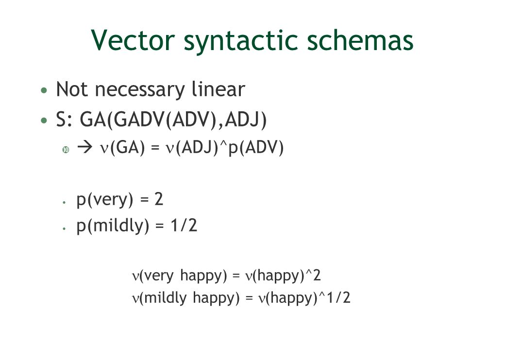 Vector syntactic schemas Not necessary linear S: GA(GADV(ADV),ADJ) (GA) = (ADJ)^p(ADV) p(very) = 2 p(mildly) = 1/2 (very happy) = (happy)^2 (mildly ha
