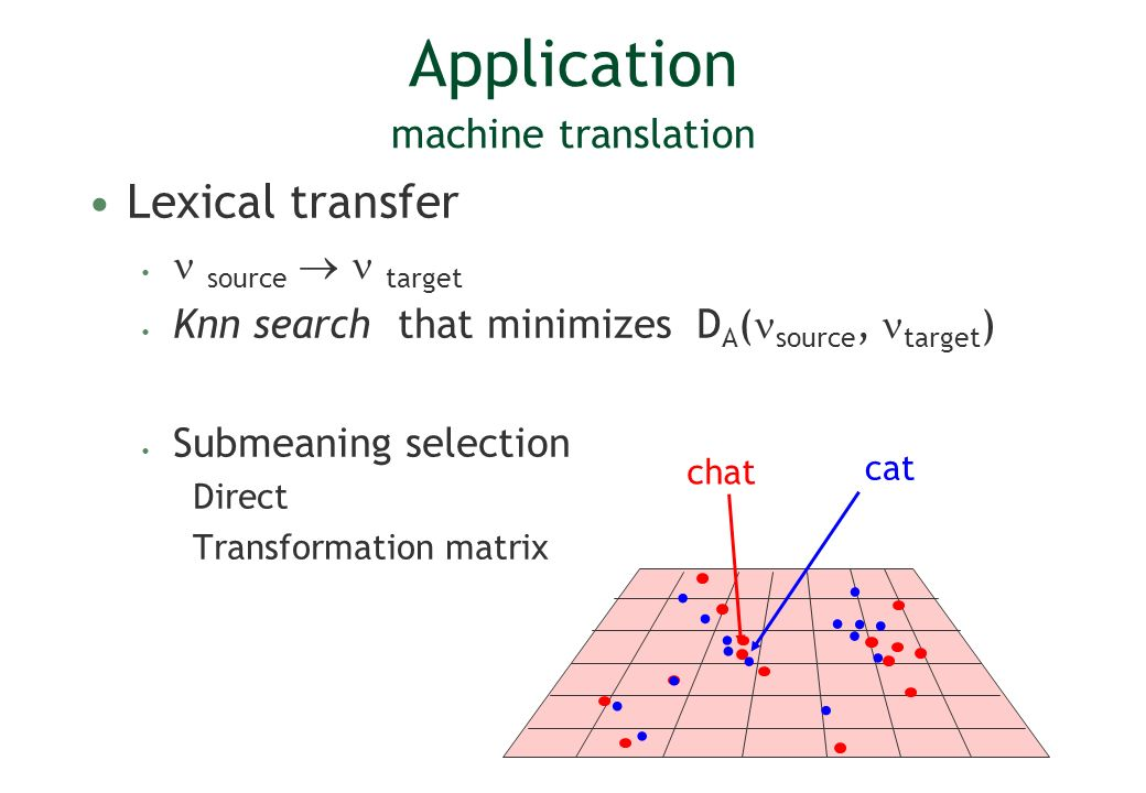 Application machine translation Lexical transfer source target Knn search that minimizes D A ( source, target ) Submeaning selection Direct Transforma
