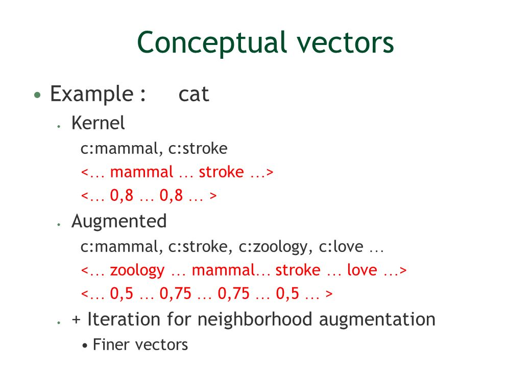Conceptual vectors Example : cat Kernel c:mammal, c:stroke Augmented c:mammal, c:stroke, c:zoology, c:love … + Iteration for neighborhood augmentation Finer vectors
