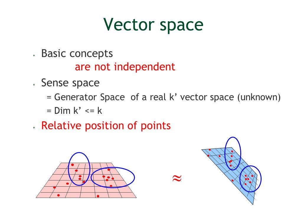 Our conceptual vectors Thesaurus H : thesaurus hierarchy K concepts Thesaurus Larousse = 873 concepts V(C i ) : a j = 1/ (2 ** D um (H, i, j)) 1/41 1/16 1/64 264