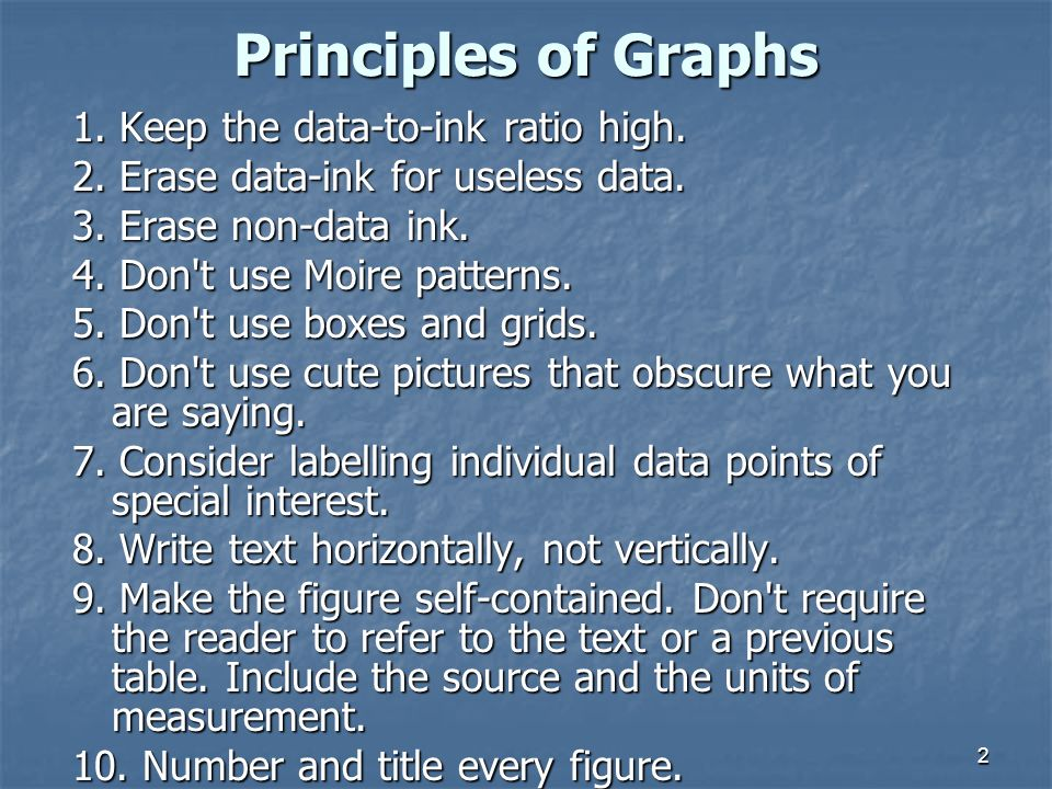 2 Principles of Graphs 1. Keep the data-to-ink ratio high.