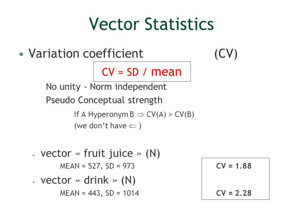 Vector Statistics Variation coefficient (CV) CV = SD / mean No unity - Norm independent Pseudo Conceptual strength If A Hyperonym B CV(A) > CV(B) (we