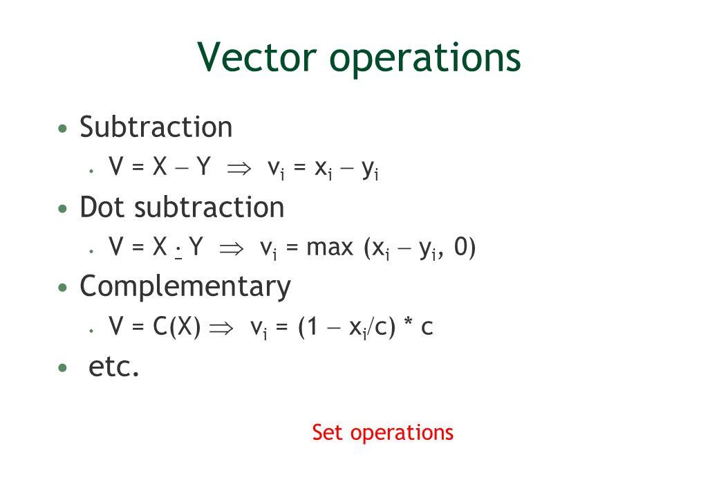 Vector operations Subtraction V = X Y v i = x i y i Dot subtraction V = X Y v i = max (x i y i, 0) Complementary V = C(X) v i = (1 x i c) * c etc. Set