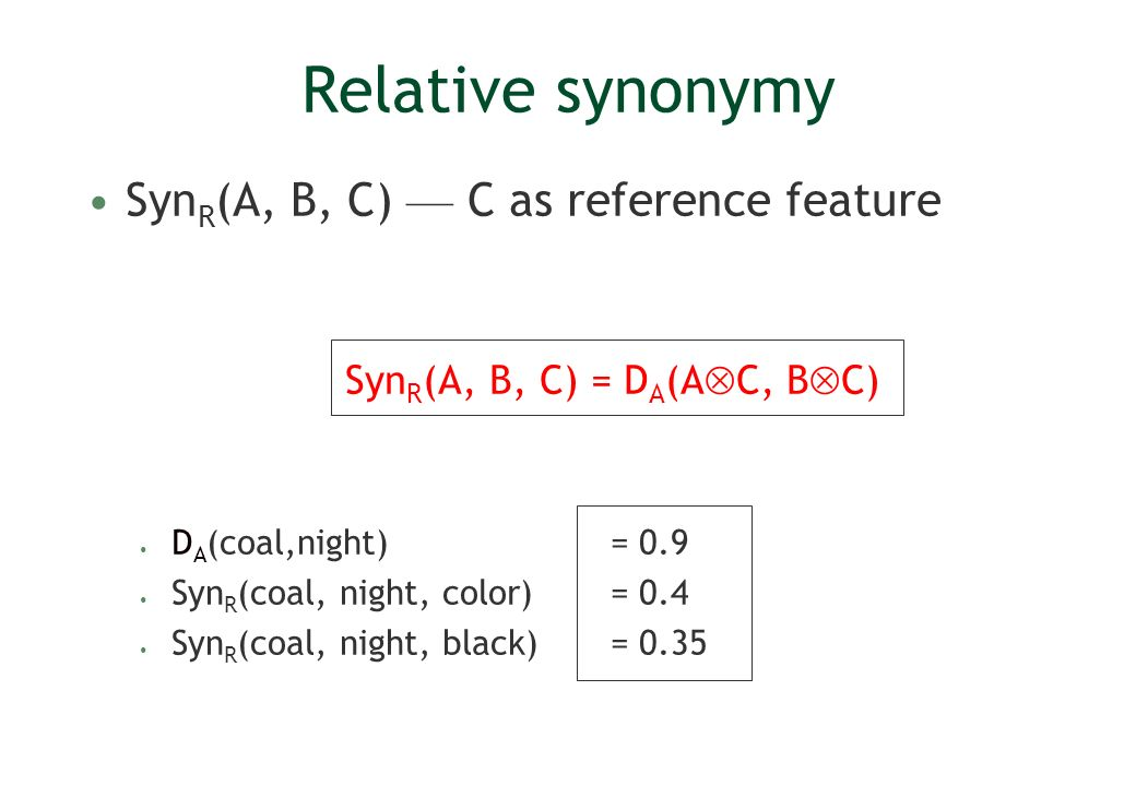 Relative synonymy Syn R (A, B, C) C as reference feature Syn R (A, B, C) = D A (A C, B C) D A (coal,night) = 0.9 Syn R (coal, night, color) = 0.4 Syn