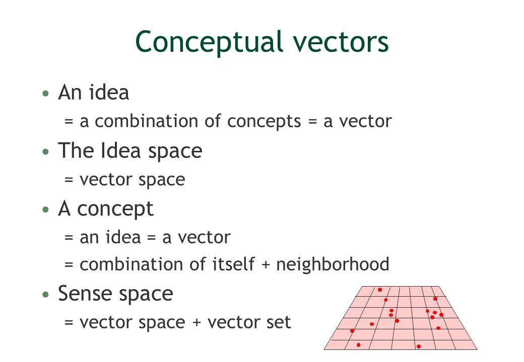 Conceptual vectors An idea = a combination of concepts = a vector The Idea space = vector space A concept = an idea = a vector = combination of itself