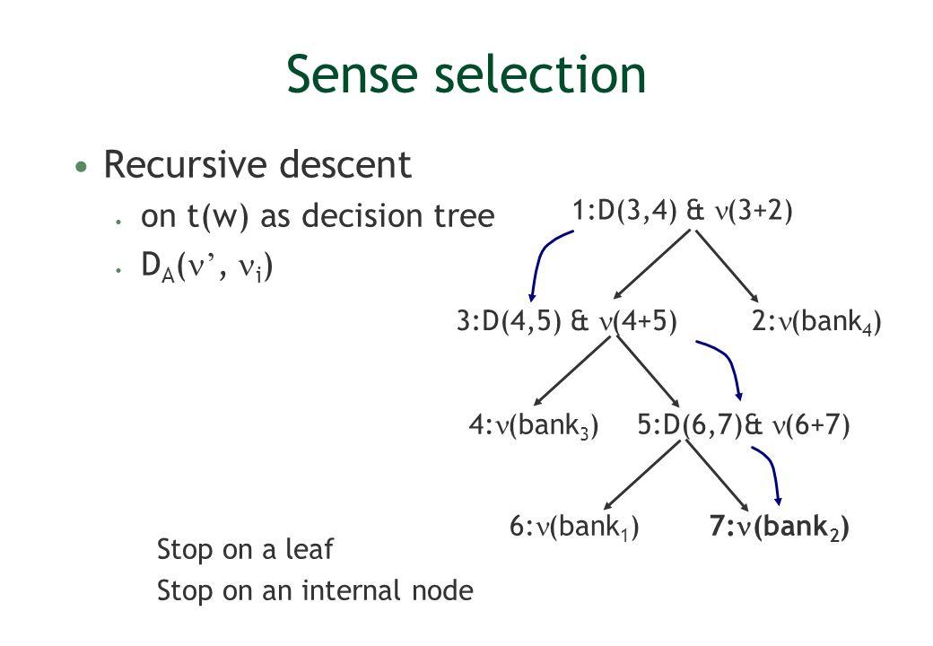Sense selection 1:D(3,4) & (3+2) 2: (bank 4 ) 7: (bank 2 )6: (bank 1 ) 4: (bank 3 ) 5:D(6,7)& (6+7) 3:D(4,5) & (4+5) Recursive descent on t(w) as deci