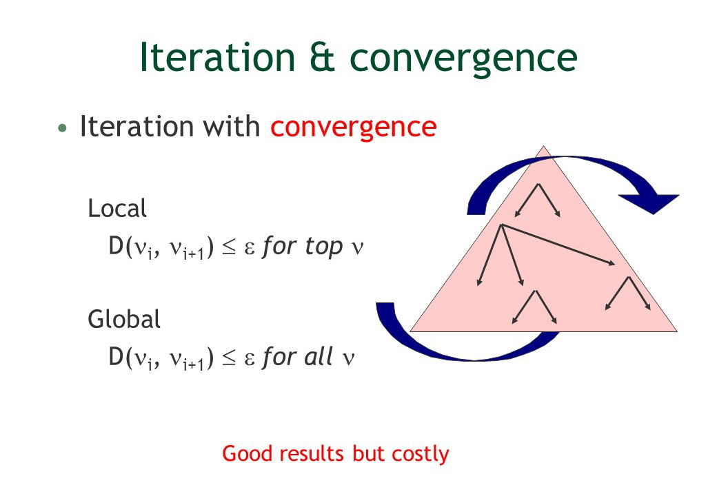 Iteration & convergence Iteration with convergence Local D( i, i+1 ) for top Global D( i, i+1 ) for all Good results but costly